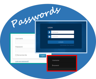 passwords image
