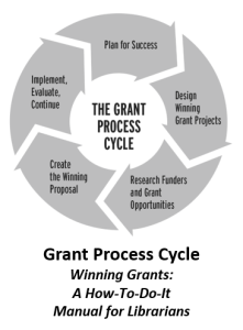 grant process cycle